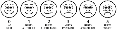 Wong_pain_scale